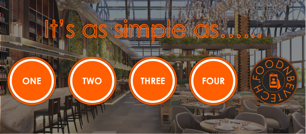 FOODnBEVTECH Four Step plan