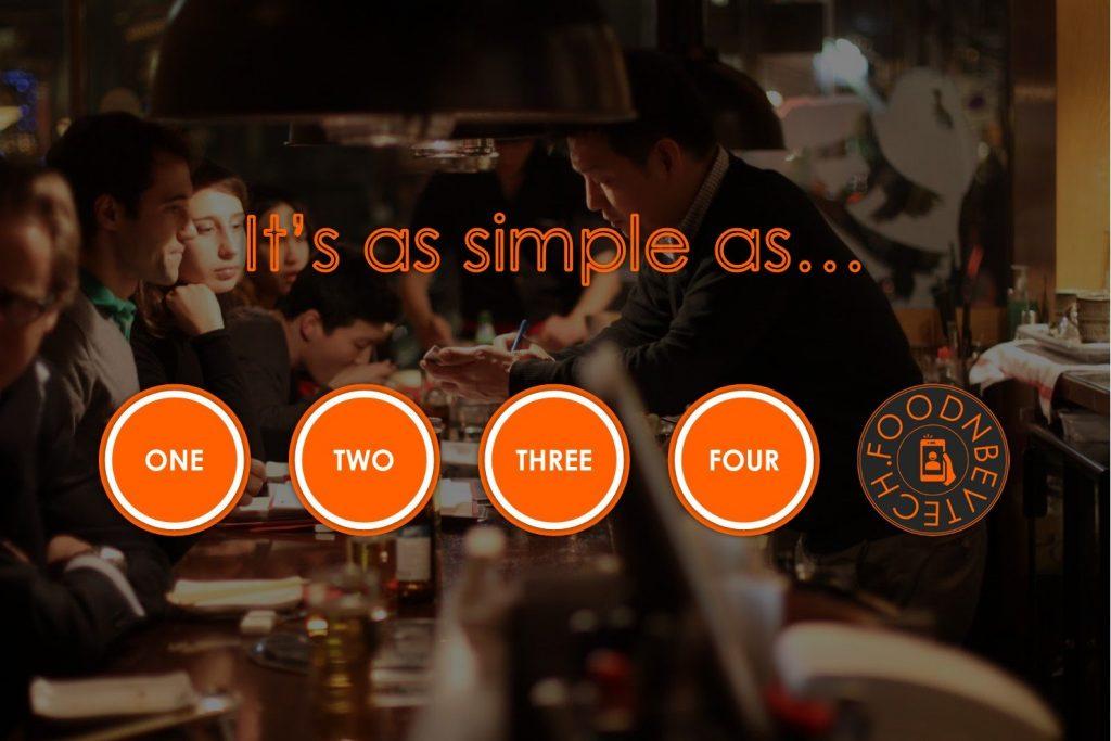 Blog Image – Four Course Menu